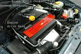 diagram of top engine on a diagram automotive wiring diagrams description diagram of top engine on a