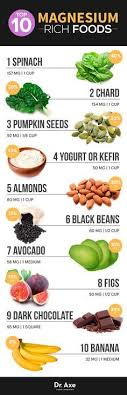 12 Best Food With Magnesium Images Magnesium Foods