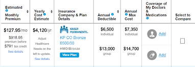 figure 2 net insurance cost for a 30k per year family of three