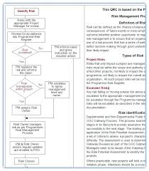 Example Of Action Plan Template Impressive Google Docs Project Management Template Work Plan Issues Log Sample