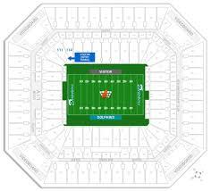 Dolphins Miami Fl Hard Rock Stadium Seating Chart