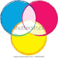 Venn Diagram Color Venn Diagram Bright Primary Colors Stock Vector Royalty Free