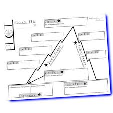 Plot Chart Diagram Arc Blank Graphic Analyzer By Created