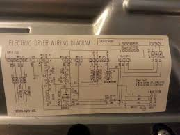 wiring diagram for a clothes dryer the wiring diagram clothes dryer plug wiring diagram nilza wiring diagram