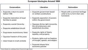 mreworldhistory enlightenment and the american revolution pg98 rev jpg