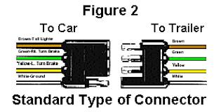 simple motorcycle wiring diagram elegant basic electrical wiring Basic Harley Wiring Diagram diagram boyer electronic of simple motorcycle wiring related post