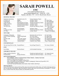 100 Acting Resume Template For Microsoft Word 100 Cv