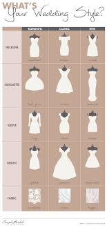 best 25 wedding gown guides ideas on pinterest wedding gown Wedding Dress Designers Guide finding the best wedding dress for your body type wedding photography design wedding dress designer price guide