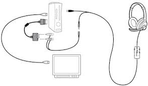 turtle beach ear force px21 (ps3) amazon co uk pc & video games Turtle Beach Wiring Diagram For B Ear Turtle Beach Wiring Diagram For B Ear #13 Toshiba Wiring Diagram