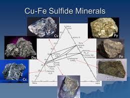 Sulfide Minerals Lecture 17 11 27 2006 Systematic Description Of Minerals Part 1