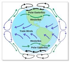 Global Wind Patterns Magnificent Science Earth's Wind Patterns