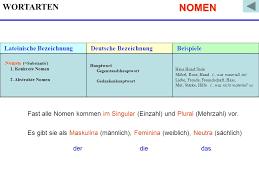 lateinische begriffe deutsch