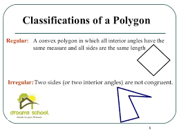 Classify Polygons