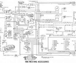 electrical panel wiring accessories pdf creative wiring diagram electrical panel wiring accessories pdf most 1966 mustang electrical wiring diagram wire center u2022 rh ayseesra