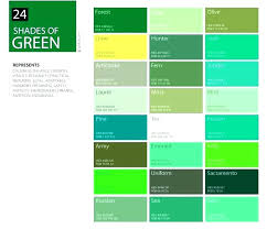 Green Paint Color Chart Emerald Green Paint Colors Goodscase Co