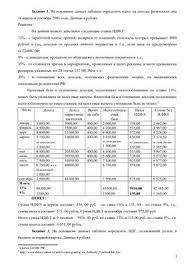 Контрольная работа по налогам и сборам год доп задачи и  Контрольная работа по налогам и сборам 2011 год доп задачи и теория