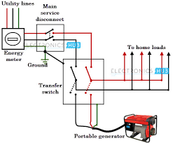 wiring diagram for a manual transfer switch the wiring diagram generator circuit breaker wiring diagram nilza wiring diagram