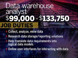 data warehouse analyst data warehouse analyst job description