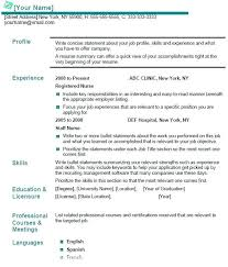 Licensed Practical Nurse Resume Sample Bad Sample Nursing Resumes