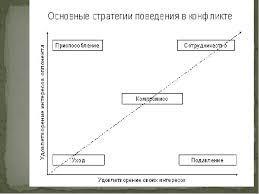 Курсовая работа на тему Движение персонала организации Выполнил  Описание слайда