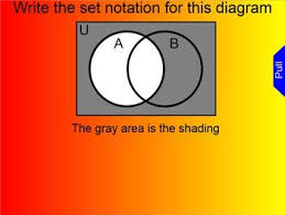 together with A visual representation of why the area of a circle   πr 2    Math together with  additionally Circle Formulas Review   Graphic Organizer G C A 2   Circle moreover  as well  together with FREE Area of Regular Polygons Scavenger Hunt   Geometry Class also  moreover Circle Formulas Review   Graphic Organizer G C A 2   Circle in addition  also . on free area of shaded regions circles worksheet geometry mathland stinksnthings
