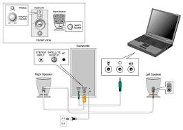 harman kardon hk395. hk harman kardon wiring diagram on subwoofer diagrams, heathkit hk395