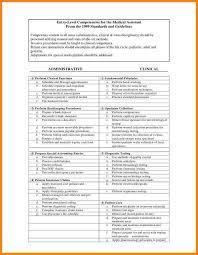 List Of Resume Skills Magnificent Medical Assistant Skills Checklist