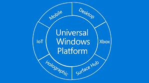 Windows Flatform Introducing The Uwp Export For Windows 10 Blog Yoyo