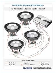 sonic electronix subwoofer wiring diagram kanvamath org Sonic Electronics Wiring-Diagram subwoofer wiring diagrams