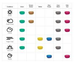 Lens Tint Chart Futurenuns Info