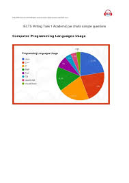 Ielts Writing Task 1 Academic Pie Charts Sample Questions