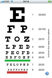 Jaeger Number 1 Eye Chart Study Smartphone Based Eye Chart Apps Not As Reliable As