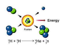 nuclear fusion 2