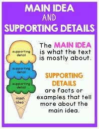 Main Idea Chart Examples Main Idea Summary Anchor Charts