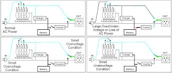transformer wiring diagram single phase control entrancing acme 480v to 120v transformer wiring diagram at Control Transformer Wiring Diagram