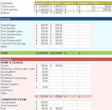 College Student Budget Worksheet Example Template Strand Of