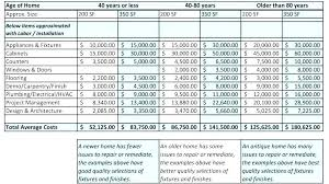 Household Budget Template Monthly Money Planner Spreadsheet Excel
