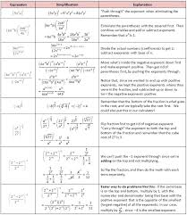 laws of exponents worksheet – streamclean.info