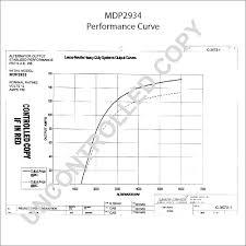 delco remy alternator wiring solidfonts 50dn alternator diagram automotive wiring diagrams