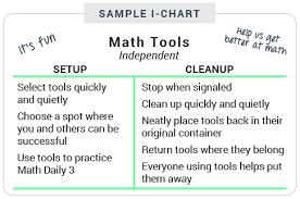 I Chart Math Math Tools Thedailycafe Com