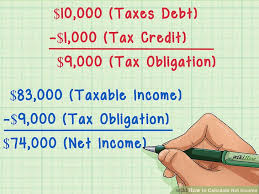 Salary Calculator Adorable How To Calculate Net Income 48 Steps With Pictures WikiHow