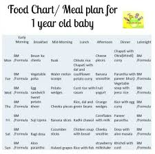 Indian Baby Food Chart By Age 12 Month Baby Food Chart Indian Meal Plan For 1 Year Old