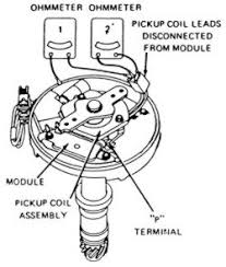 wiring diagram for chevy hei distributor the wiring diagram sbc hei distributor wiring diagram nilza wiring diagram