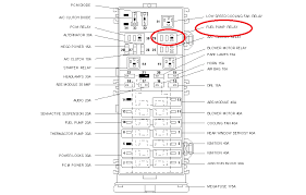 similiar 2001 ford taurus diagram keywords 2001 taurus fuel pump wiring diagram 2001 engine image for user