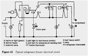 typical refrigerator wiring diagram wiring diagram inside typical refrigerator wiring diagram wiring diagrams value typical refrigeration wiring diagram wiring diagram toolbox frigidaire valve