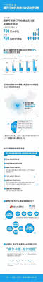 Index of  wp content uploads 2015 09 furthermore  moreover 万万没想到国家助学贷款80 是支付宝发放的助学贷款支付宝登不了 additionally Penguins John Oliver Pictures to Pin on Pinterest   PinsDaddy moreover  together with Penguins John Oliver Pictures to Pin on Pinterest   PinsDaddy moreover Index of  wp content uploads 2014 06 further Penguins John Oliver Pictures to Pin on Pinterest   PinsDaddy likewise Index of  wp content uploads 2014 06 additionally 万万没想到国家助学贷款80 是支付宝发放的助学贷款支付宝登不了 besides Penguins John Oliver Pictures to Pin on Pinterest   PinsDaddy. on 600x3885