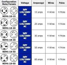 welder receptacles latest outlet wiring diagram welder receptacle welder receptacles welder receptacle wiring diagram wiring diagrams