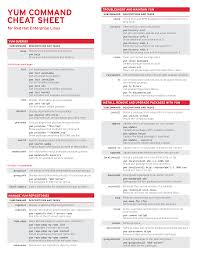 access cheat sheet yum command cheat sheet for red hat enterprise linux