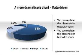 Powerpoint Pie Chart Animation Powerpoint Graphs Pie Chart