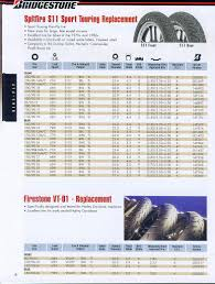 Tire Height Chart 17 Rim To Tire Applications